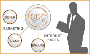 Internet Sales Managers / BDC Directors